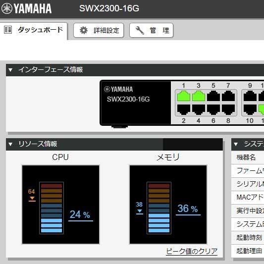 SWX2300